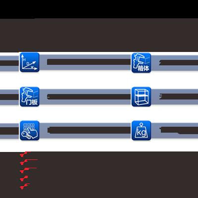 DB-2043Z