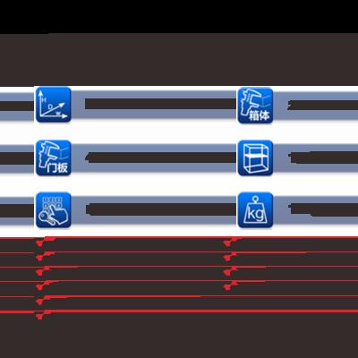 DE1-2043Z