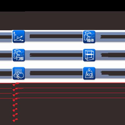 DW-2043