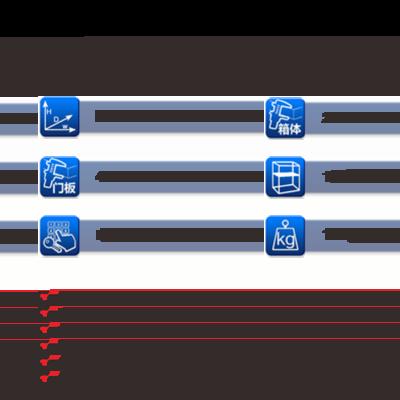 KM-2840