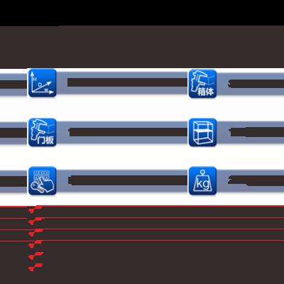 TM-3540