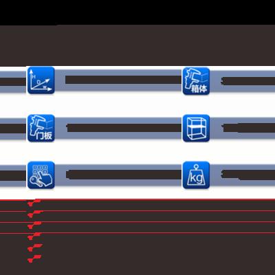 TM-4540