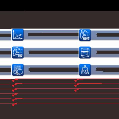 YG-1755
